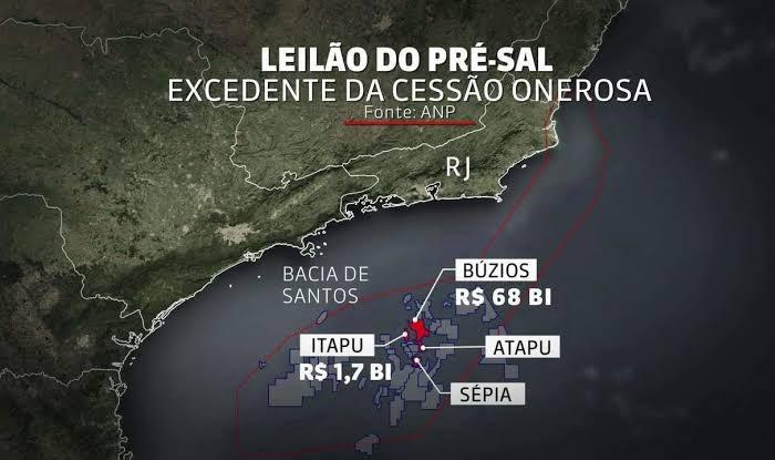 """Depois do """"fracasso"""" no Leilão dos Excedentes da Cessão Onerosa, governo quer acabar com Regime de Partilha"""