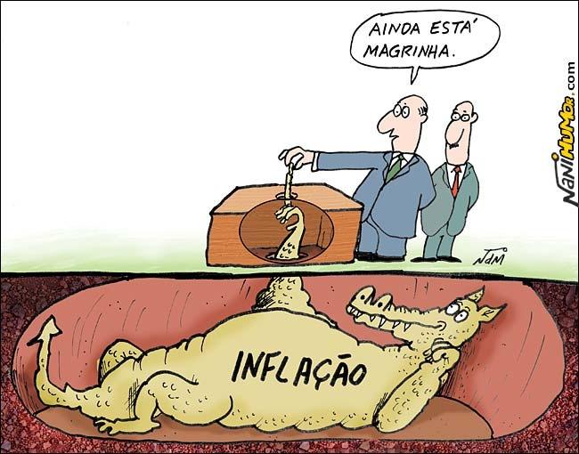 A inflação voltará com a quebra da produção