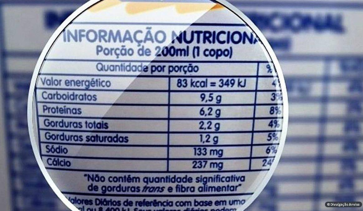 Anvisa aprova norma sobre rótulo nutricional em embalagens