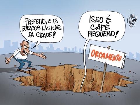 Somadas, dez maiores cidades brasileiras perdem R$ 2,4 bilhões no orçamento neste ano